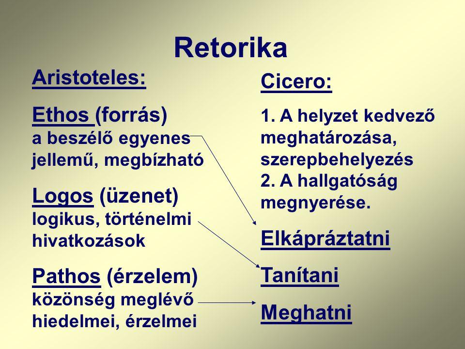 Retorika Aristoteles: Ethos (forrás) a beszélő egyenes jellemű, megbízható Logos (üzenet) logikus, történelmi hivatkozások Pathos (érzelem) közönség m