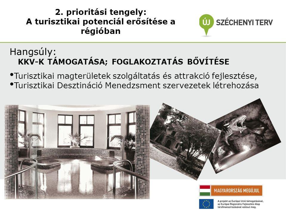 2. prioritási tengely: A turisztikai potenciál erősítése a régióban Hangsúly: KKV-K TÁMOGATÁSA; FOGLAKOZTATÁS BŐVÍTÉSE Turisztikai magterületek szolgá