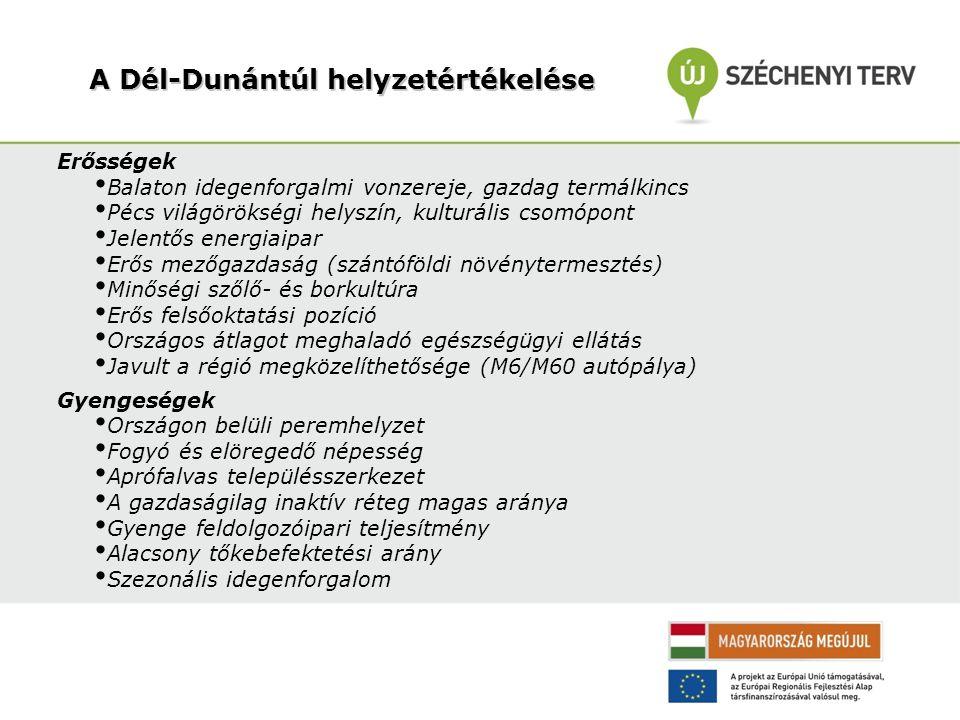 A Dél-Dunántúl helyzetértékelése Erősségek Balaton idegenforgalmi vonzereje, gazdag termálkincs Pécs világörökségi helyszín, kulturális csomópont Jelentős energiaipar Erős mezőgazdaság (szántóföldi növénytermesztés) Minőségi szőlő- és borkultúra Erős felsőoktatási pozíció Országos átlagot meghaladó egészségügyi ellátás Javult a régió megközelíthetősége (M6/M60 autópálya) Gyengeségek Országon belüli peremhelyzet Fogyó és elöregedő népesség Aprófalvas településszerkezet A gazdaságilag inaktív réteg magas aránya Gyenge feldolgozóipari teljesítmény Alacsony tőkebefektetési arány Szezonális idegenforgalom