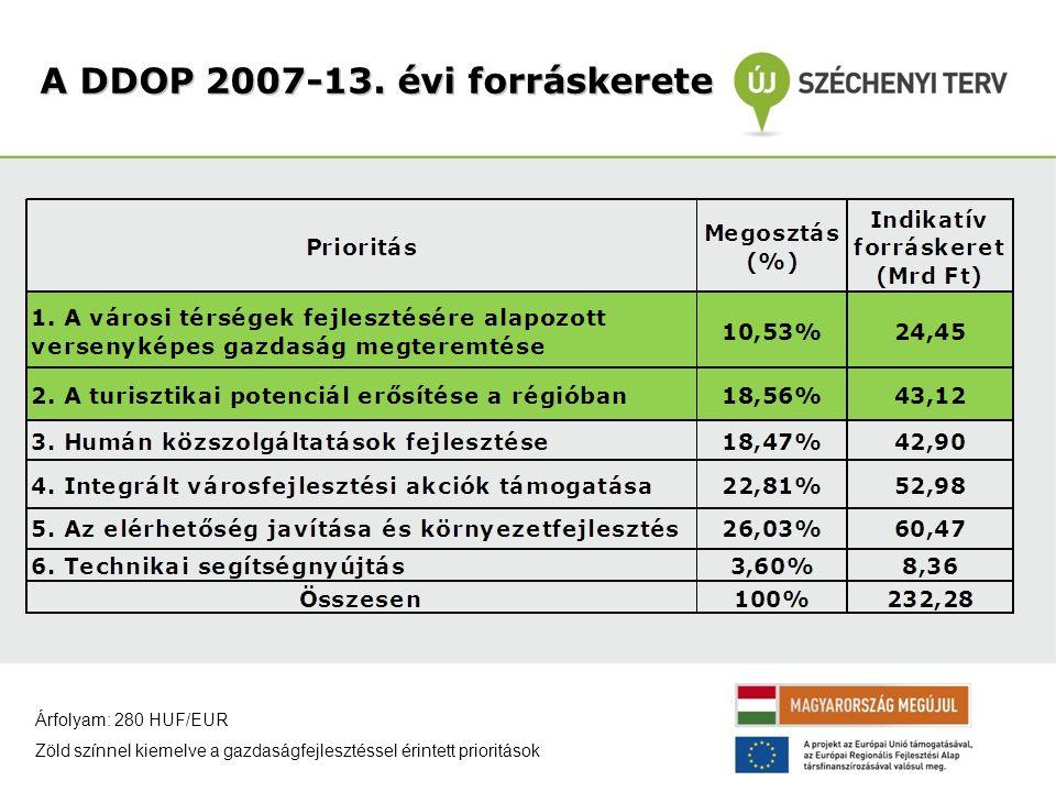 A DDOP 2007-13.