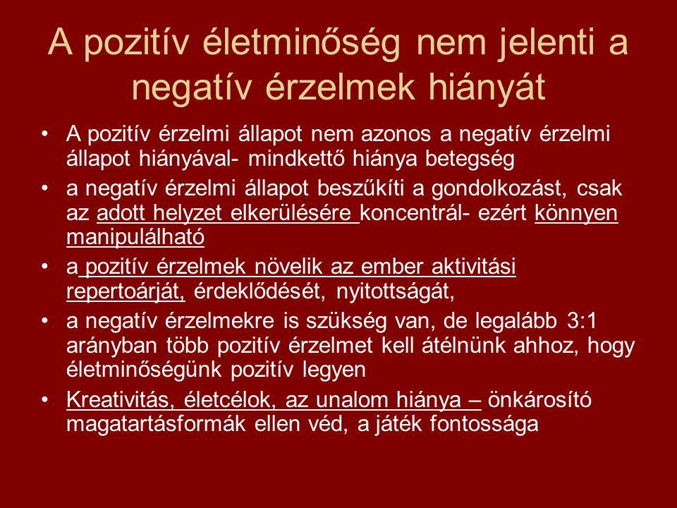A pozitív életminőség nem jelenti a negatív érzelmek hiányát A pozitív érzelmi állapot nem azonos a negatív érzelmi állapot hiányával- mindkettő hiánya betegség a negatív érzelmi állapot beszűkíti a gondolkozást, csak az adott helyzet elkerülésére koncentrál- ezért könnyen manipulálható a pozitív érzelmek növelik az ember aktivitási repertoárját, érdeklődését, nyitottságát, a negatív érzelmekre is szükség van, de legalább 3:1 arányban több pozitív érzelmet kell átélnünk ahhoz, hogy életminőségünk pozitív legyen Kreativitás, életcélok, az unalom hiánya – önkárosító magatartásformák ellen véd, a játék fontossága