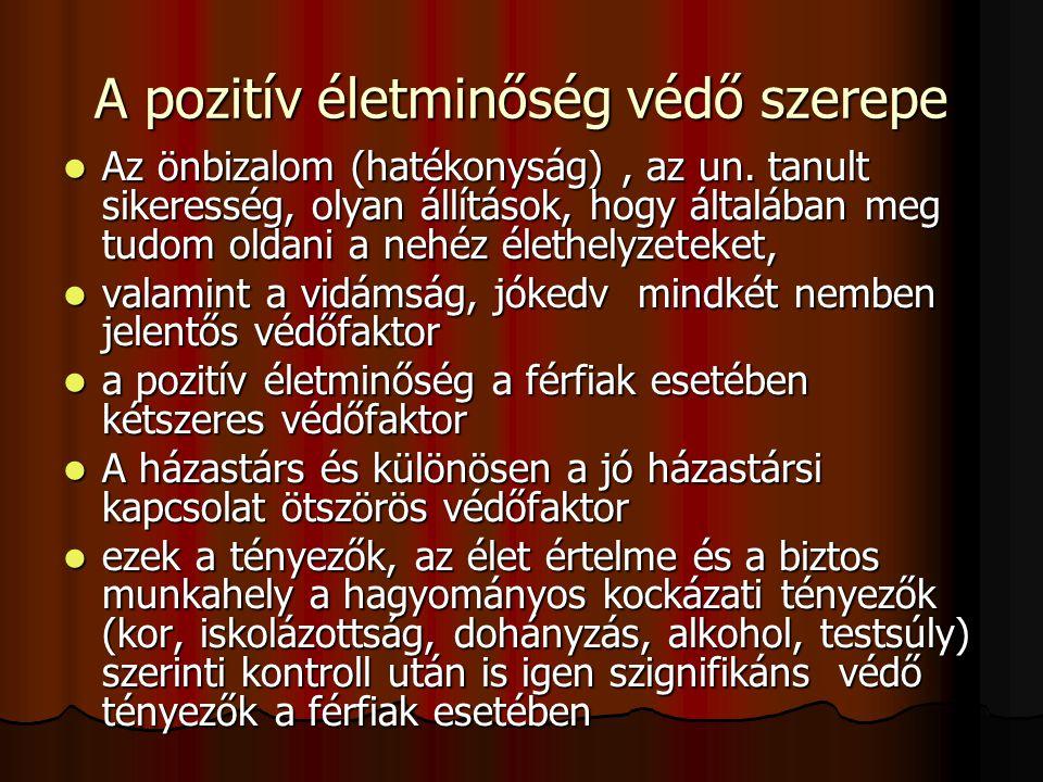 A pozitív életminőség védő szerepe Az önbizalom (hatékonyság), az un. tanult sikeresség, olyan állítások, hogy általában meg tudom oldani a nehéz élet