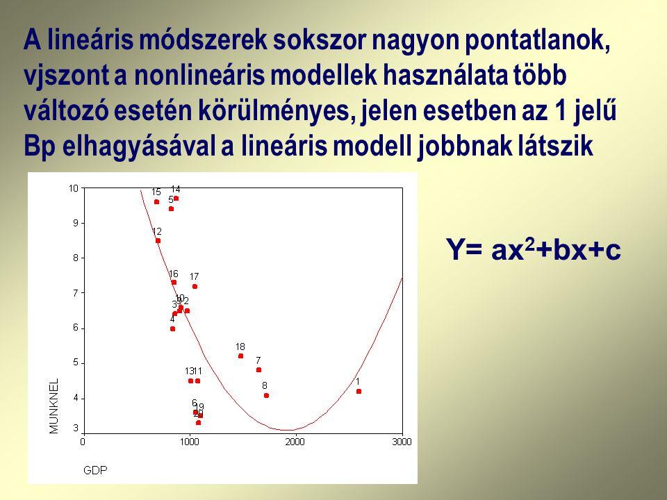 A lineáris módszerek sokszor nagyon pontatlanok, vjszont a nonlineáris modellek használata több változó esetén körülményes, jelen esetben az 1 jelű Bp