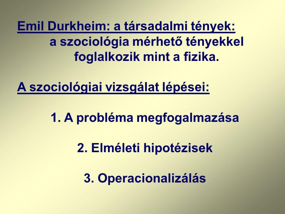 Emil Durkheim: a társadalmi tények: a szociológia mérhető tényekkel foglalkozik mint a fizika. A szociológiai vizsgálat lépései: 1. A probléma megfoga