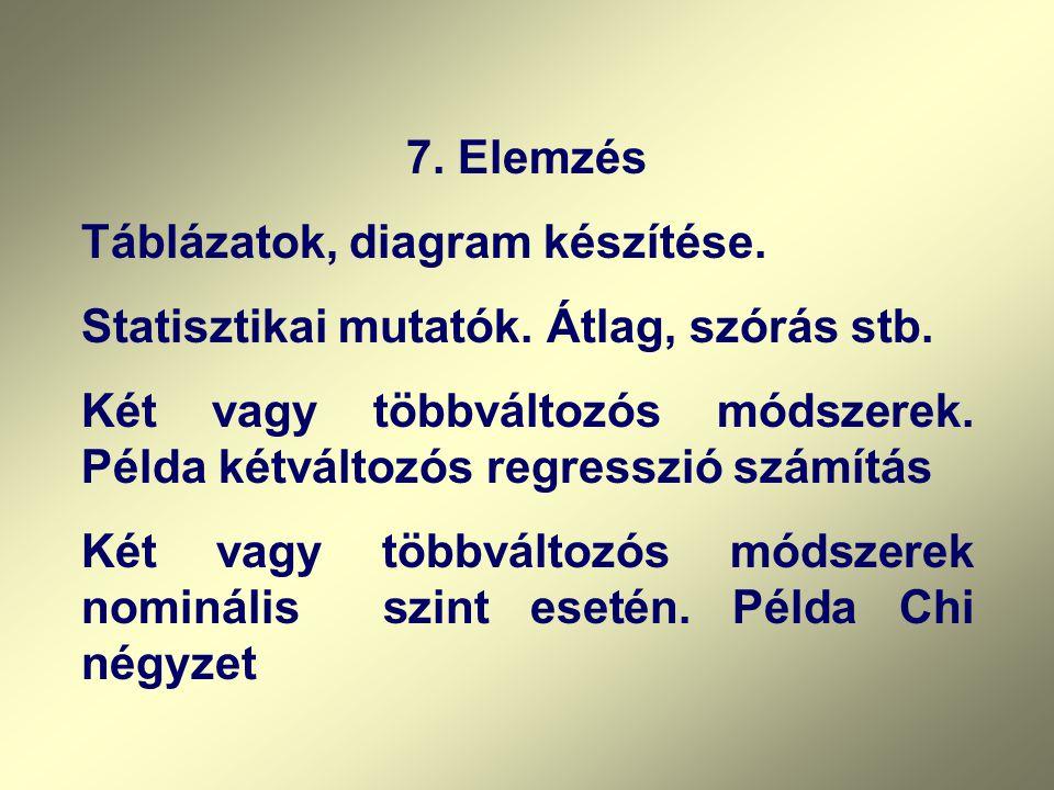 7. Elemzés Táblázatok, diagram készítése. Statisztikai mutatók. Átlag, szórás stb. Két vagy többváltozós módszerek. Példa kétváltozós regresszió számí