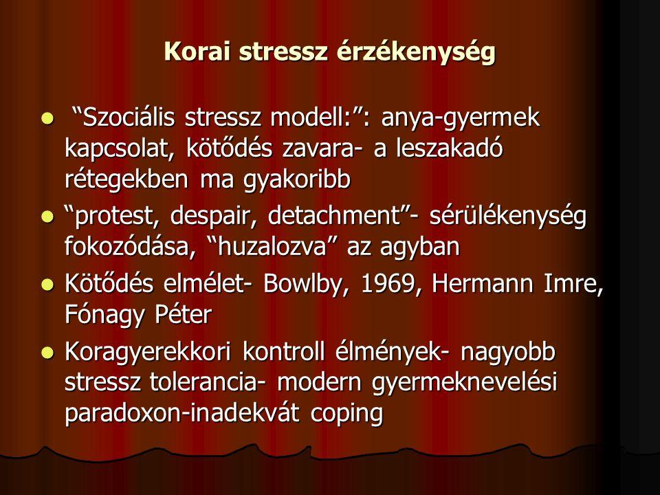 """Korai stressz érzékenység """"Szociális stressz modell:"""": anya-gyermek kapcsolat, kötődés zavara- a leszakadó rétegekben ma gyakoribb """"Szociális stressz"""