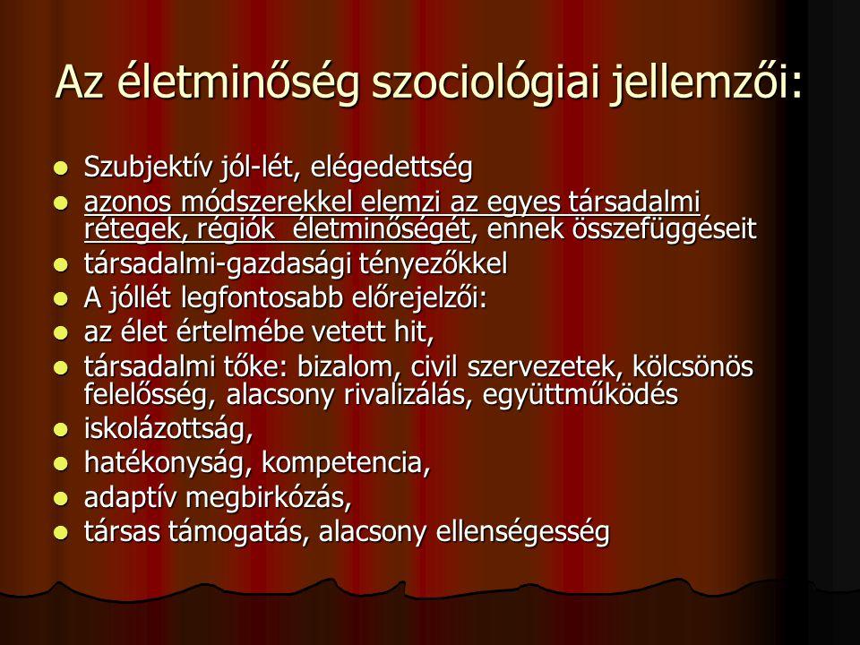 Az életminőség szociológiai jellemzői: Szubjektív jól-lét, elégedettség Szubjektív jól-lét, elégedettség azonos módszerekkel elemzi az egyes társadalm