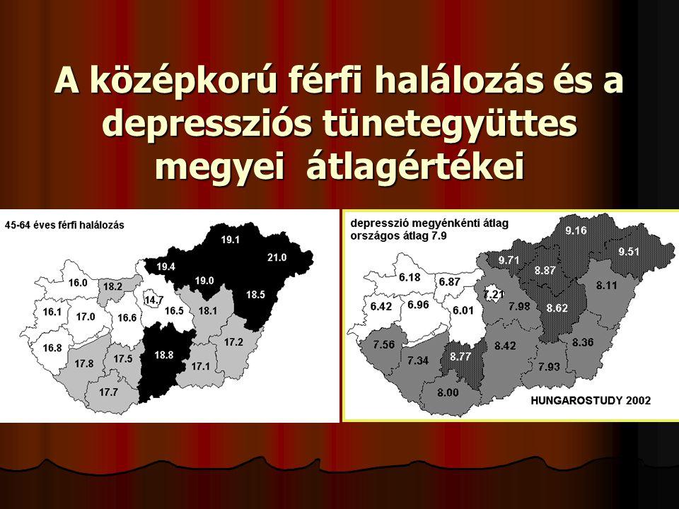 A középkorú férfi halálozás és a depressziós tünetegyüttes megyei átlagértékei