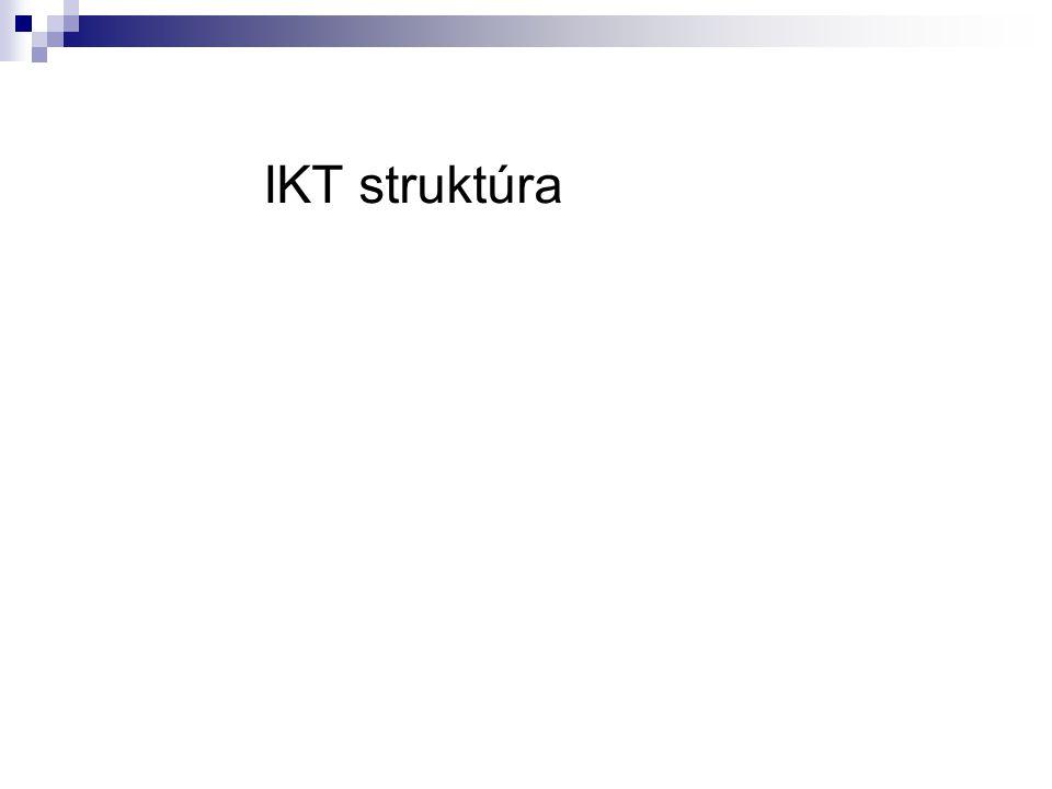 IKT struktúra