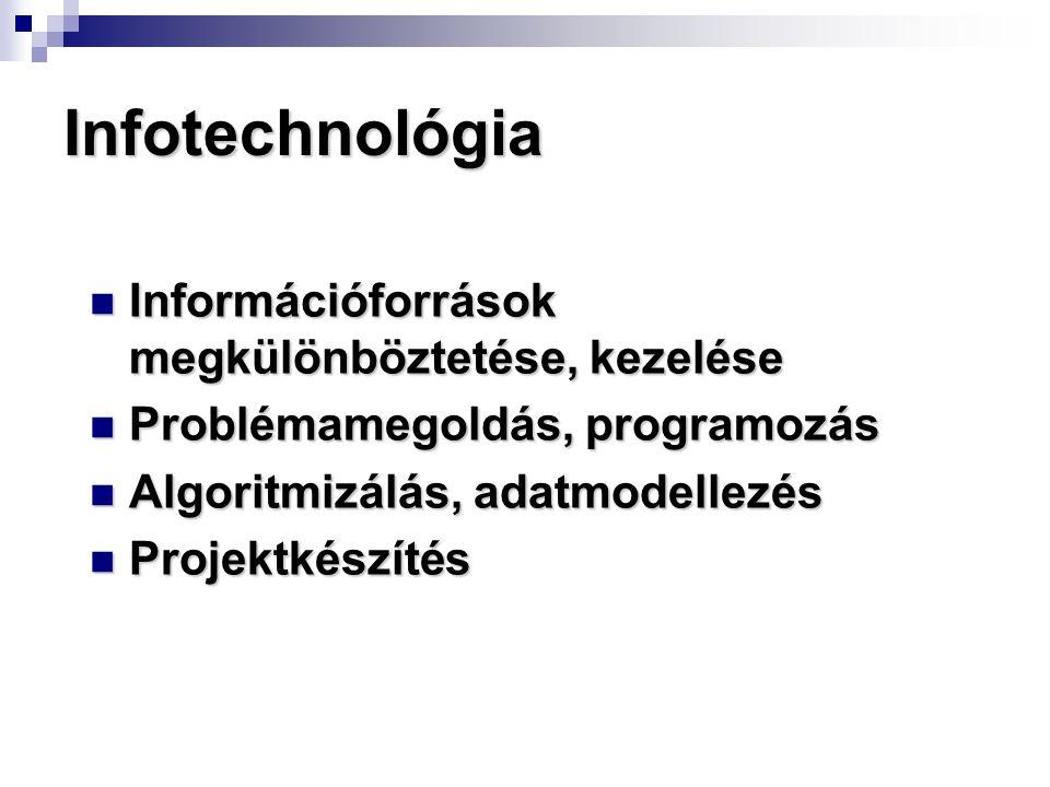 Infotechnológia Információforrások megkülönböztetése, kezelése Információforrások megkülönböztetése, kezelése Problémamegoldás, programozás Problémame