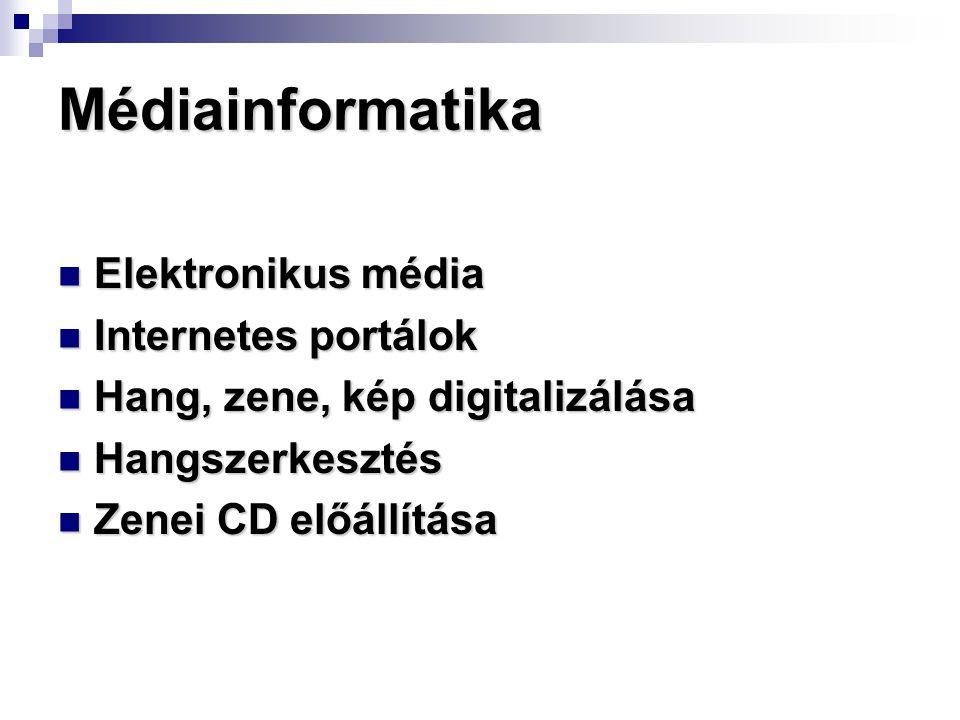 Médiainformatika Elektronikus média Elektronikus média Internetes portálok Internetes portálok Hang, zene, kép digitalizálása Hang, zene, kép digitali