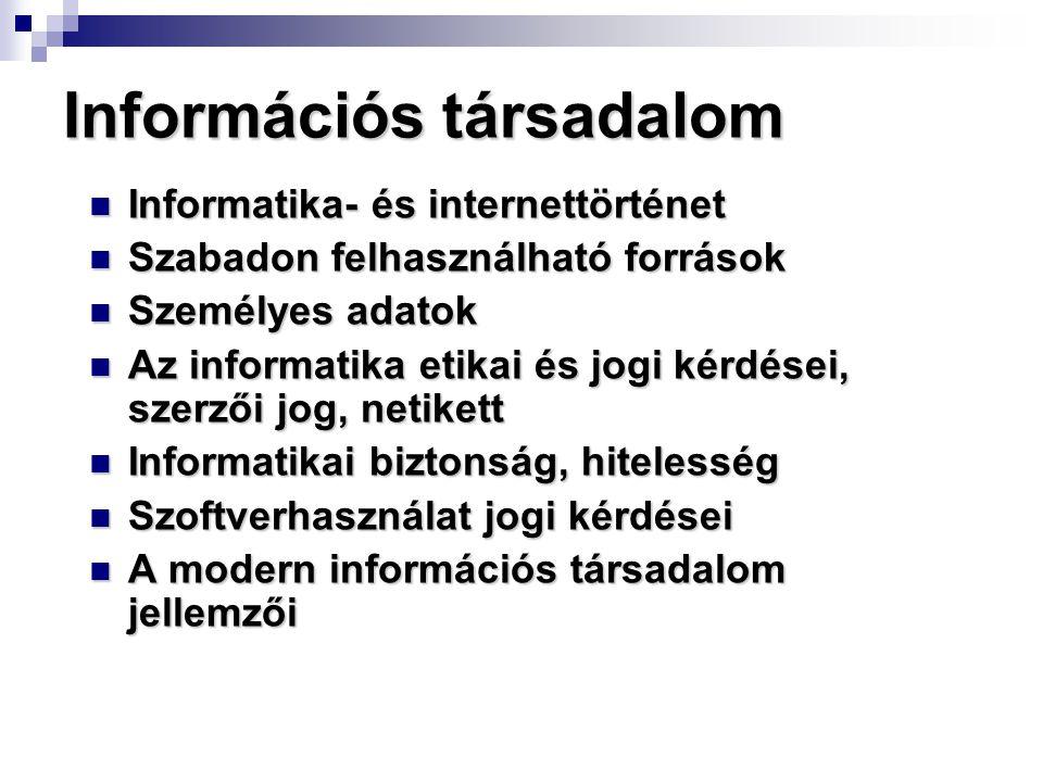 Információs társadalom Informatika- és internettörténet Informatika- és internettörténet Szabadon felhasználható források Szabadon felhasználható forr