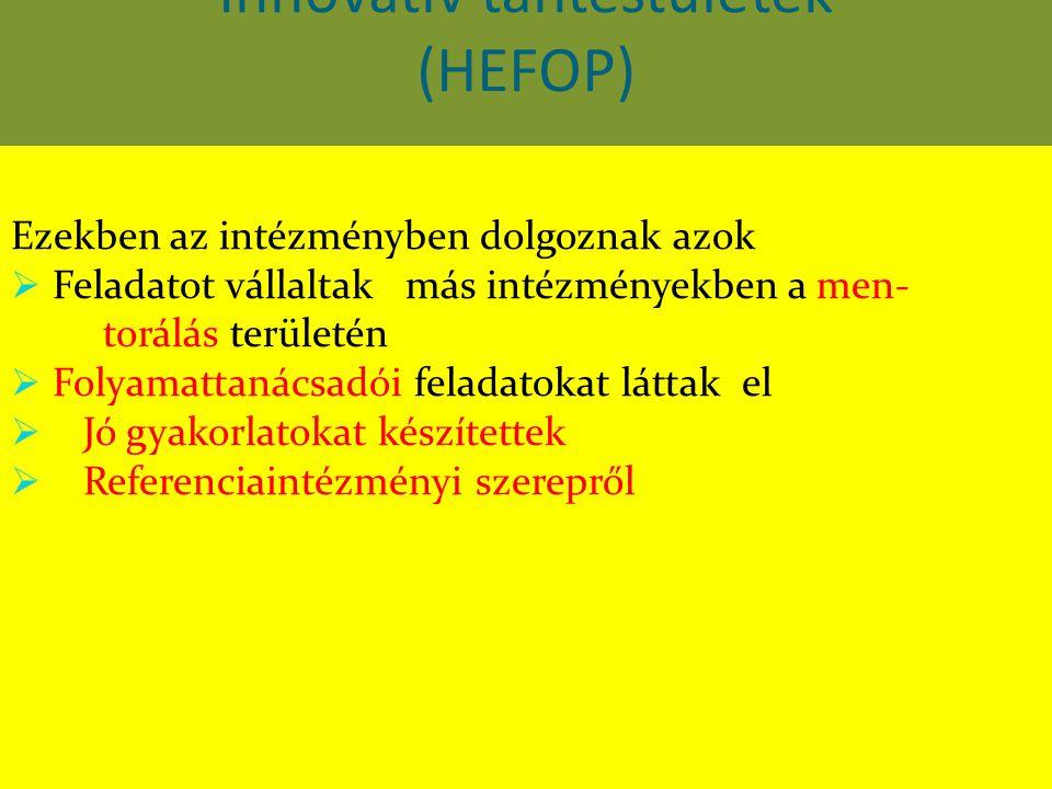 Innovatív tantestületek (HEFOP) Ezekben az intézményben dolgoznak azok  Feladatot vállaltak más intézményekben a men- torálás területén  Folyamattanácsadói feladatokat láttak el  Jó gyakorlatokat készítettek  Referenciaintézményi szerepről