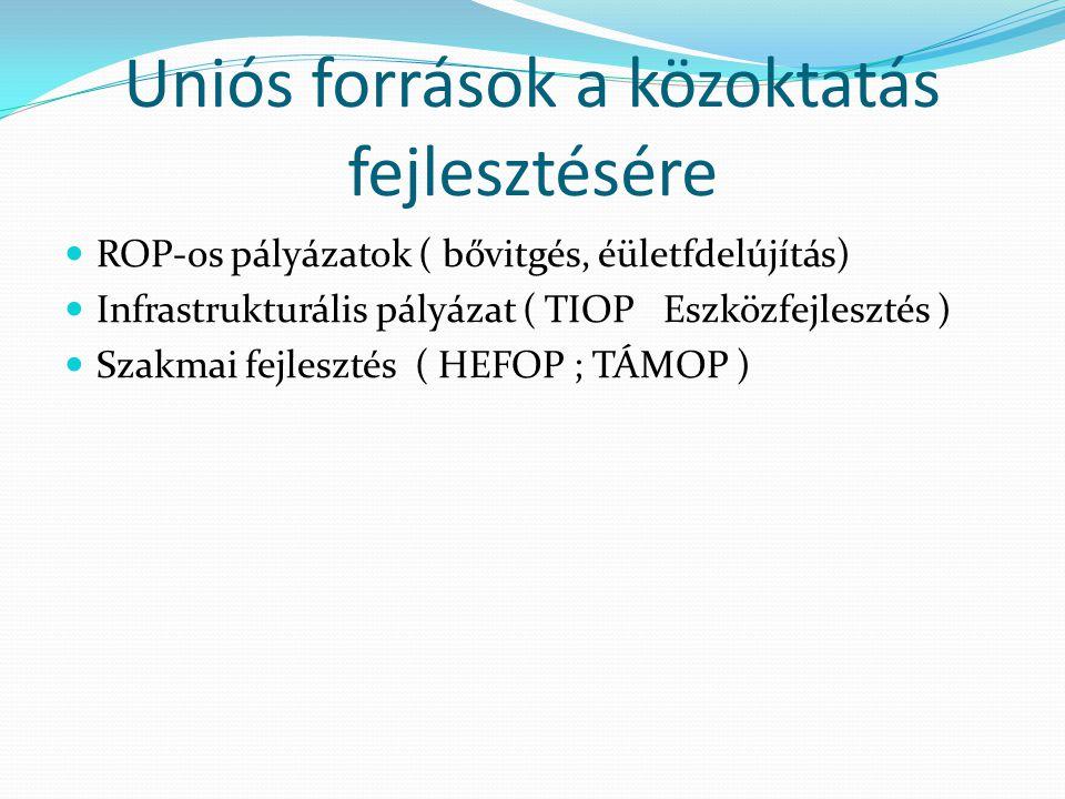 Uniós források a közoktatás fejlesztésére ROP-os pályázatok ( bővitgés, éületfdelújítás) Infrastrukturális pályázat ( TIOP Eszközfejlesztés ) Szakmai fejlesztés ( HEFOP ; TÁMOP )