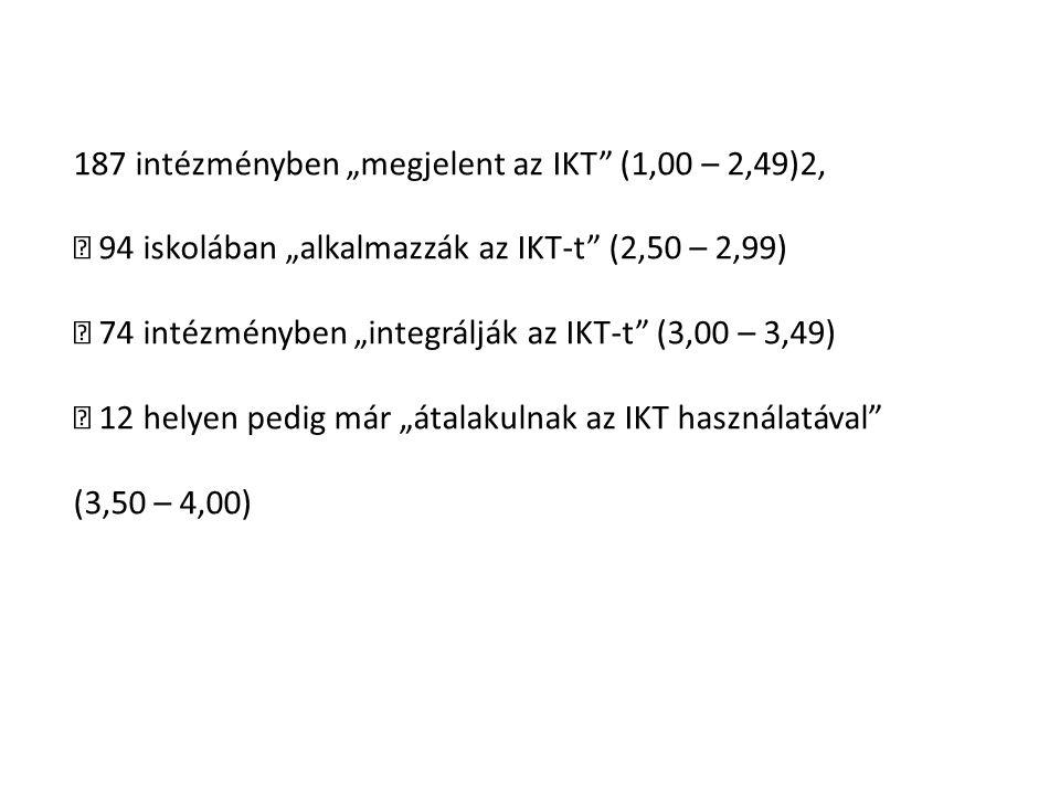 """187 intézményben """"megjelent az IKT"""" (1,00 – 2,49)2,  94 iskolában """"alkalmazzák az IKT-t"""" (2,50 – 2,99)  74 intézményben """"integrálják az IKT-t"""" (3,00"""