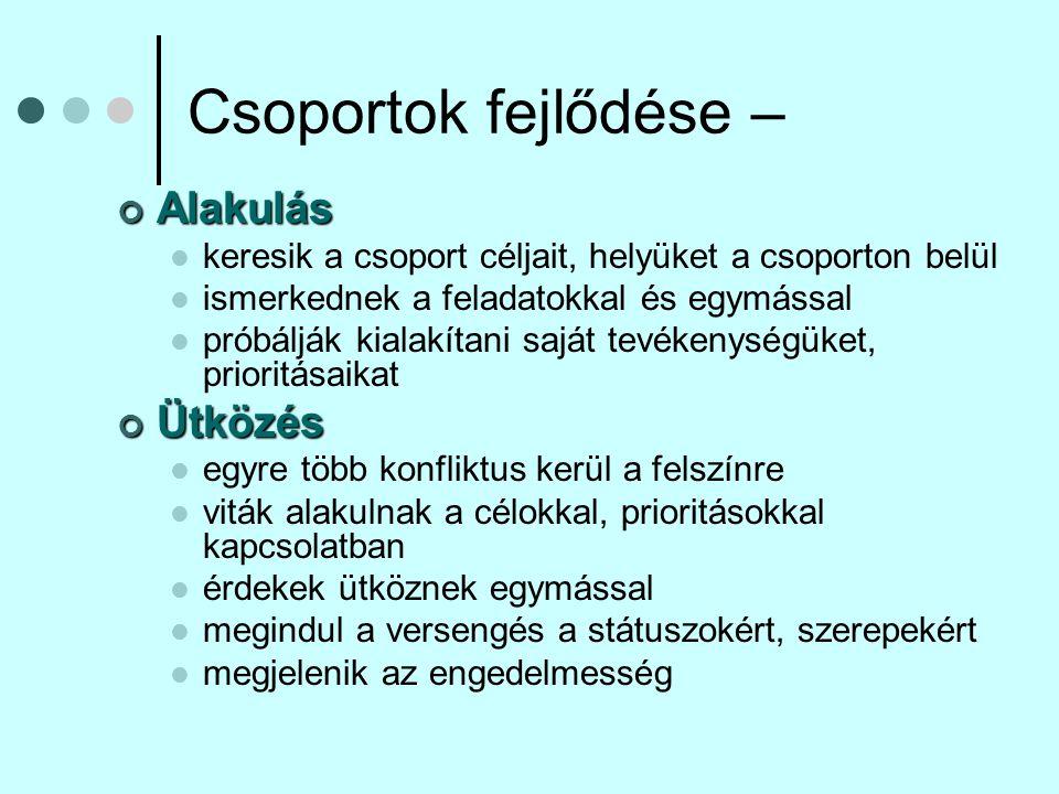 Csoportok fejlődése – 3.