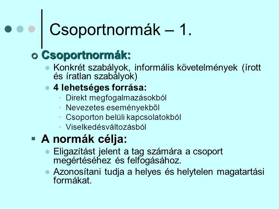 Csoportnormák – 2.