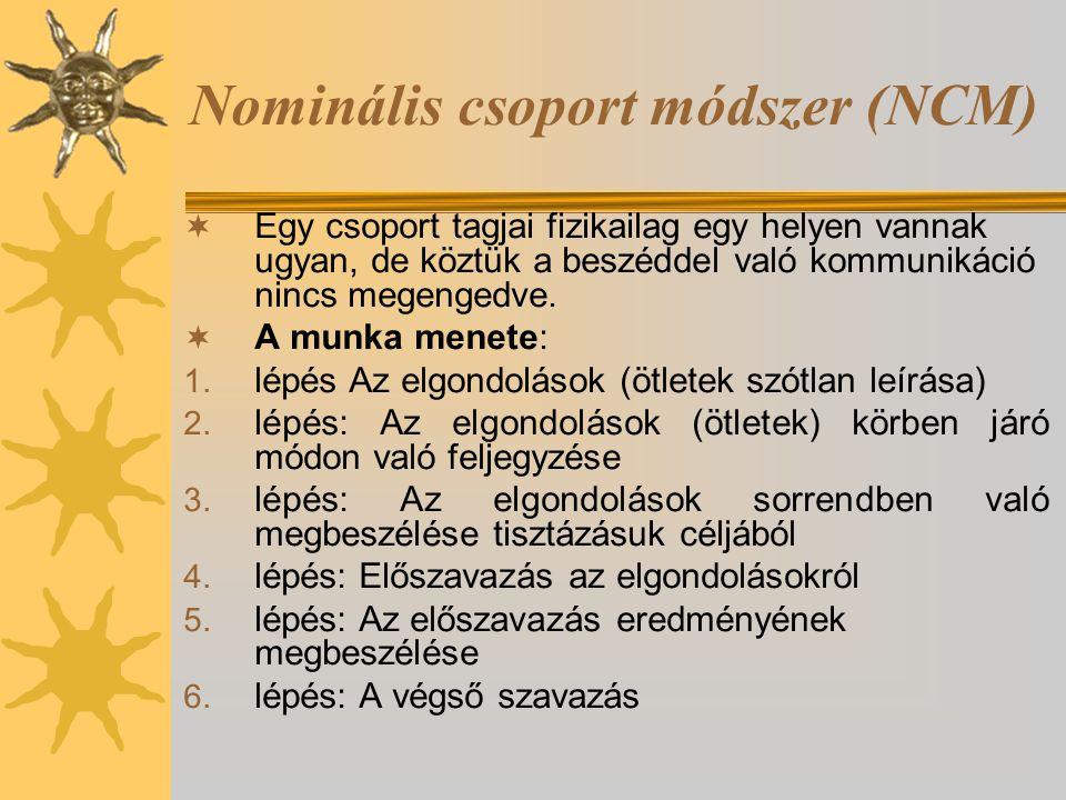 Nominális csoport módszer (NCM)  Egy csoport tagjai fizikailag egy helyen vannak ugyan, de köztük a beszéddel való kommunikáció nincs megengedve.  A
