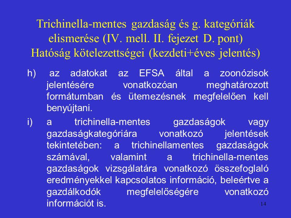 14 Trichinella-mentes gazdaság és g. kategóriák elismerése (IV. mell. II. fejezet D. pont) Hatóság kötelezettségei (kezdeti+éves jelentés) h) az adato
