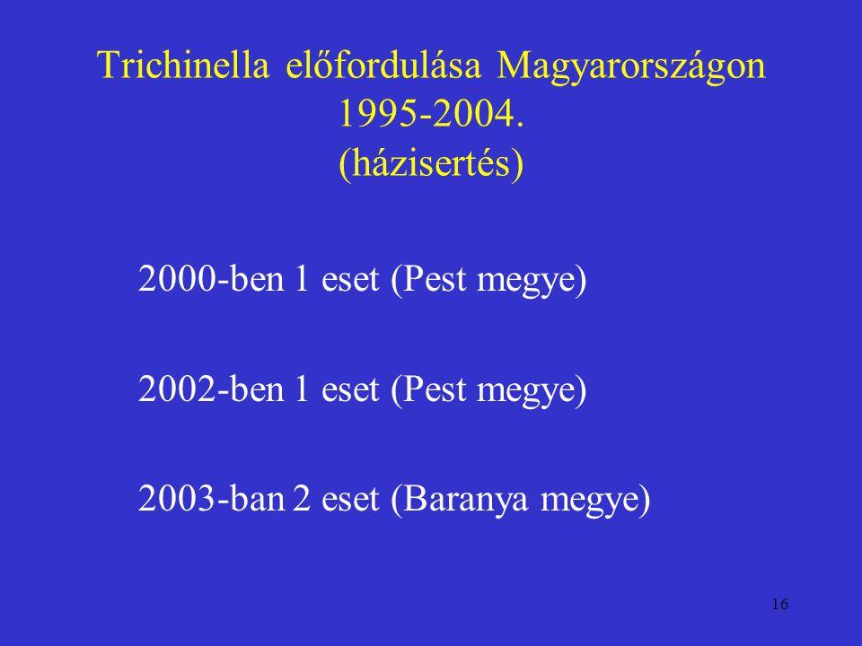 16 Trichinella előfordulása Magyarországon 1995-2004. (házisertés) 2000-ben 1 eset (Pest megye) 2002-ben 1 eset (Pest megye) 2003-ban 2 eset (Baranya