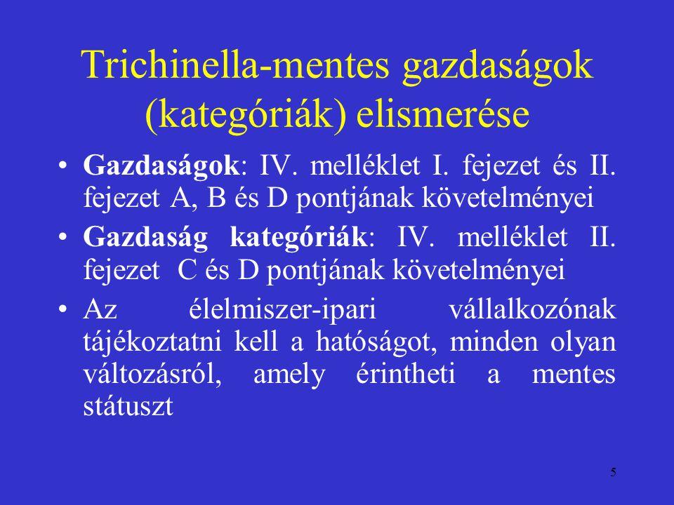 5 Trichinella-mentes gazdaságok (kategóriák) elismerése Gazdaságok: IV. melléklet I. fejezet és II. fejezet A, B és D pontjának követelményei Gazdaság