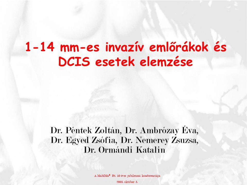 1-14 mm-es invazív emlőrákok és DCIS esetek elemzése Dr. Péntek Zoltán, Dr. Ambrózay Éva, Dr. Egyed Zsófia, Dr. Nemerey Zsuzsa, Dr. Ormándi Katalin A