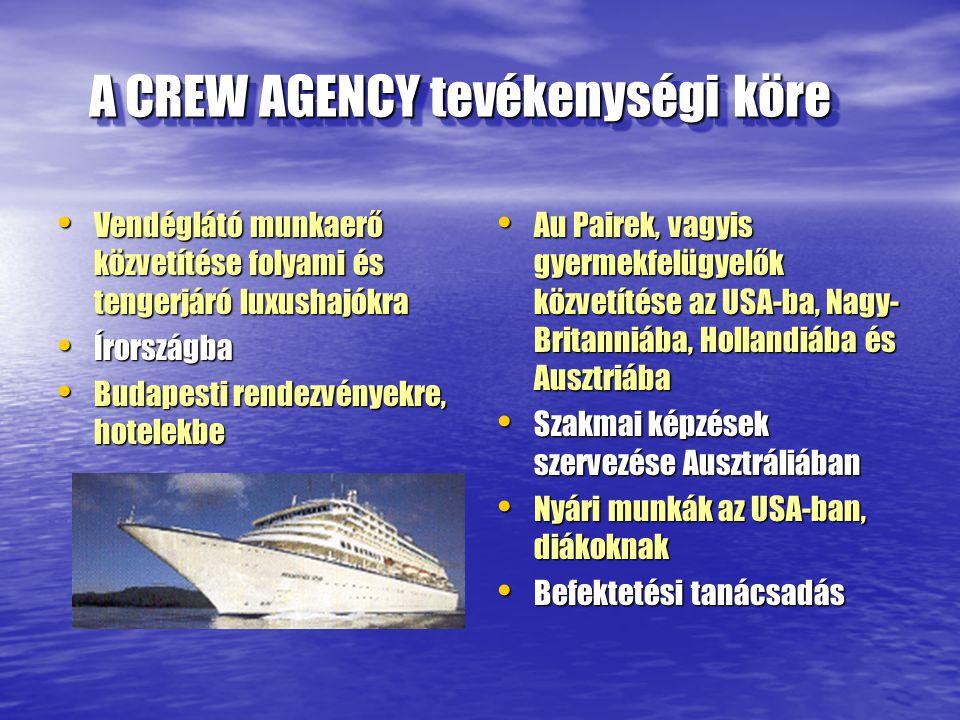 A CREW AGENCY tevékenységi köre Vendéglátó munkaerő közvetítése folyami és tengerjáró luxushajókra Vendéglátó munkaerő közvetítése folyami és tengerjáró luxushajókra Írországba Írországba Budapesti rendezvényekre, hotelekbe Budapesti rendezvényekre, hotelekbe Au Pairek, vagyis gyermekfelügyelők közvetítése az USA-ba, Nagy- Britanniába, Hollandiába és Ausztriába Au Pairek, vagyis gyermekfelügyelők közvetítése az USA-ba, Nagy- Britanniába, Hollandiába és Ausztriába Szakmai képzések szervezése Ausztráliában Szakmai képzések szervezése Ausztráliában Nyári munkák az USA-ban, diákoknak Nyári munkák az USA-ban, diákoknak Befektetési tanácsadás Befektetési tanácsadás