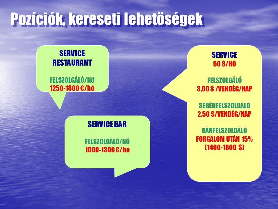 Pozíciók, kereseti lehetöségek SERVICE RESTAURANT FELSZOLGÁLÓ/Nö 1250-1800 €/hó SERVICE BAR FELSZOLGÁLÓ/NÖ 1000-1300 €/hó SERVICE 50 $/HÓ FELSZOLGÁLÓ 3,50 $ /VENDÉG/NAP SEGÉDFELSZOLGÁLÓ 2,50 $/VENDÉG/NAP BÁRFELSZOLGÁLÓ FORGALOM UTÁN 15% (1400-1800 $)
