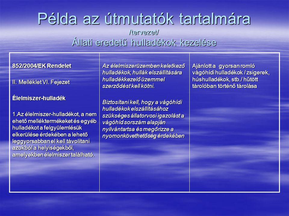 Példa az útmutatók tartalmára /tervezet/ Állati eredetű hulladékok kezelése 852/2004/EK Rendelet II.