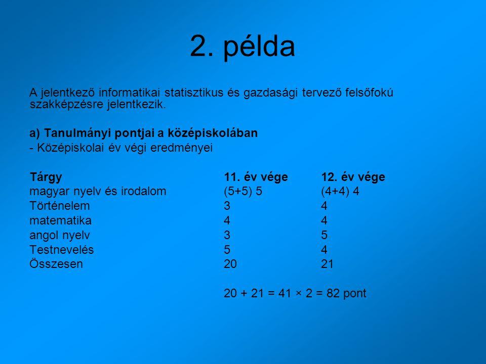 2. példa A jelentkező informatikai statisztikus és gazdasági tervező felsőfokú szakképzésre jelentkezik. a) Tanulmányi pontjai a középiskolában - Közé
