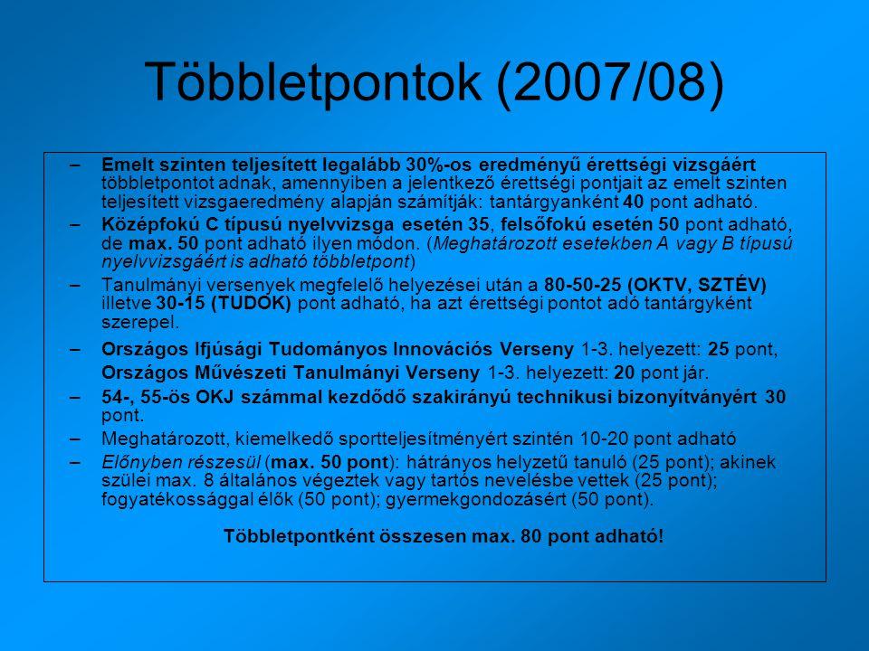 Többletpontok (2007/08) –Emelt szinten teljesített legalább 30%-os eredményű érettségi vizsgáért többletpontot adnak, amennyiben a jelentkező érettség