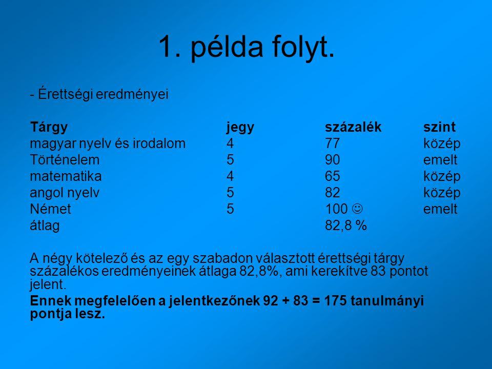 1. példa folyt. - Érettségi eredményei Tárgyjegyszázalékszint magyar nyelv és irodalom477közép Történelem590emelt matematika 465közép angol nyelv582kö