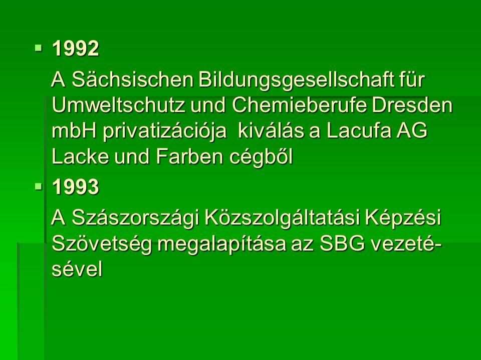  1992 A Sächsischen Bildungsgesellschaft für Umweltschutz und Chemieberufe Dresden mbH privatizációja kiválás a Lacufa AG Lacke und Farben cégből A Sächsischen Bildungsgesellschaft für Umweltschutz und Chemieberufe Dresden mbH privatizációja kiválás a Lacufa AG Lacke und Farben cégből  1993 A Szászországi Közszolgáltatási Képzési Szövetség megalapítása az SBG vezeté- sével A Szászországi Közszolgáltatási Képzési Szövetség megalapítása az SBG vezeté- sével