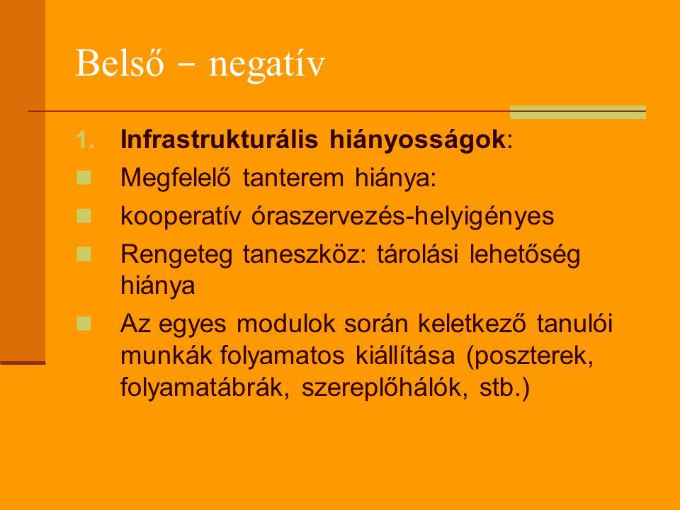 Belső - negatív 1.