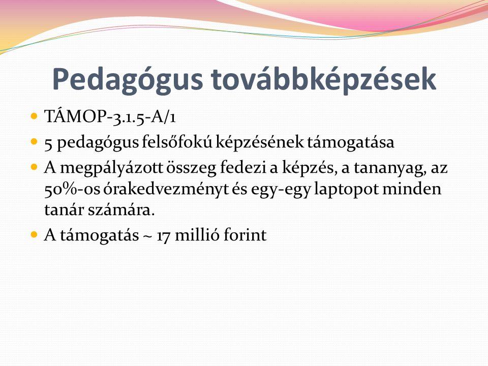 Comenius program 2006-2009.Víz az élet eszenciája Nívódíjra jelölt projekt Új projekt: 2011-2013.