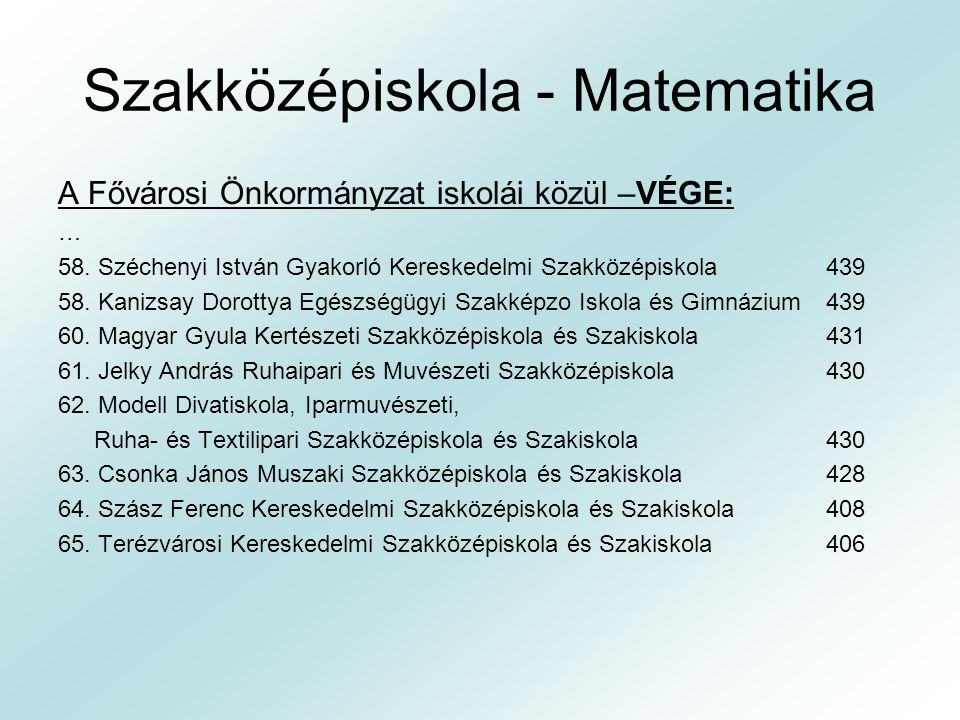 Szakközépiskola - Matematika A Fővárosi Önkormányzat iskolái közül –VÉGE: … 58. Széchenyi István Gyakorló Kereskedelmi Szakközépiskola 439 58. Kanizsa