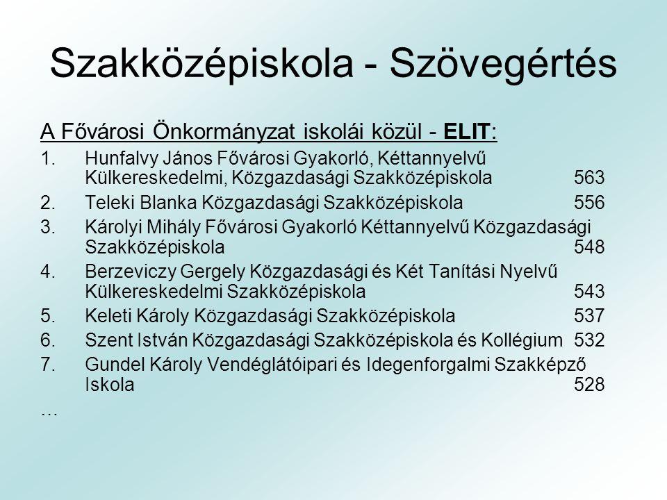 Szakközépiskola - Szövegértés A Fővárosi Önkormányzat iskolái közül - ELIT: 1.Hunfalvy János Fővárosi Gyakorló, Kéttannyelvű Külkereskedelmi, Közgazda