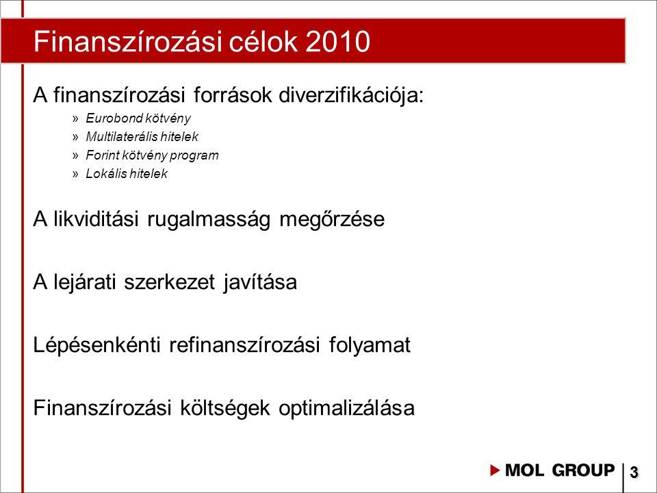 Finanszírozási célok 2010 A finanszírozási források diverzifikációja: »Eurobond kötvény »Multilaterális hitelek »Forint kötvény program »Lokális hitel
