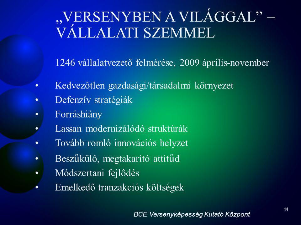 """14 """"VERSENYBEN A VILÁGGAL""""  VÁLLALATI SZEMMEL 1246 vállalatvezető felmérése, 2009 április-november Kedvezôtlen gazdasági/társadalmi környezet Defenzí"""