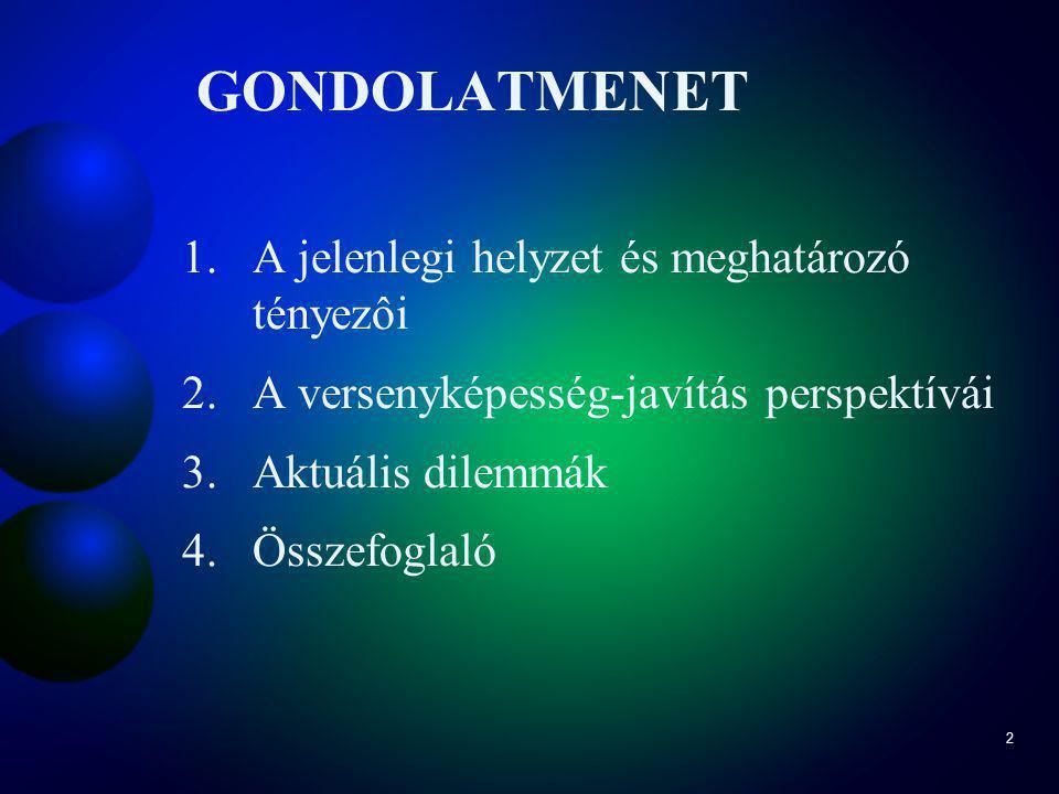 2 GONDOLATMENET 1.A jelenlegi helyzet és meghatározó tényezôi 2.A versenyképesség-javítás perspektívái 3.Aktuális dilemmák 4.Összefoglaló