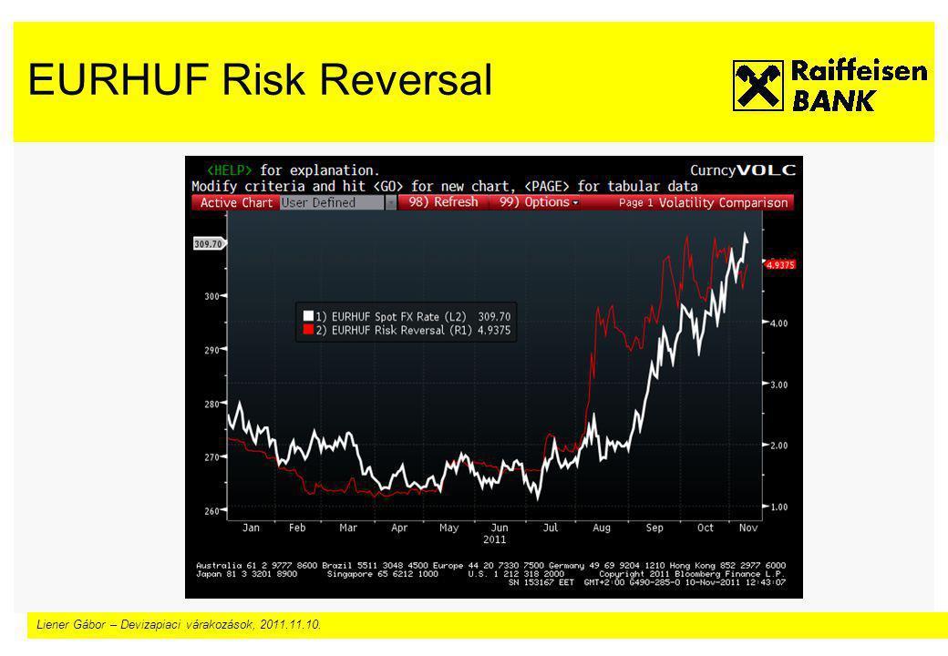 Liener Gábor – Devizapiaci várakozások, 2011.11.10. EURHUF Risk Reversal
