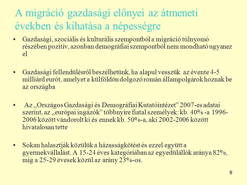 """9 A migráció gazdasági előnyei az átmeneti években és kihatása a népességre Gazdasági, szociális és kulturális szempontból a migráció túlnyomó részében pozitív, azonban demográfiai szempontból nem mondható ugyanez el Gazdasági fellendülésről beszélhetünk, ha alapul vesszük az évente 4-5 milliárd eurót, amelyet a külföldön dolgozó román állampolgárok hoznak be az országba Az """"Országos Gazdasági és Demográfiai Kutatóintézet 2007-es adatai szerint, az """"európai ingázók többnyire fiatal személyek: kb."""