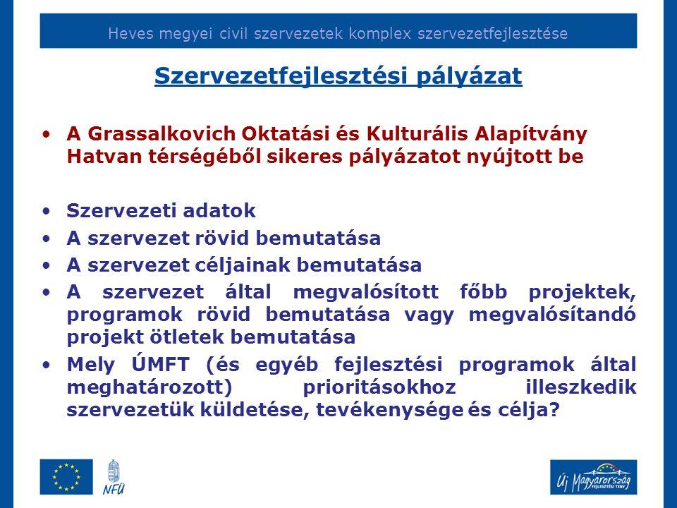 Heves megyei civil szervezetek komplex szervezetfejlesztése Szervezetfejlesztési pályázat A Grassalkovich Oktatási és Kulturális Alapítvány Hatvan tér