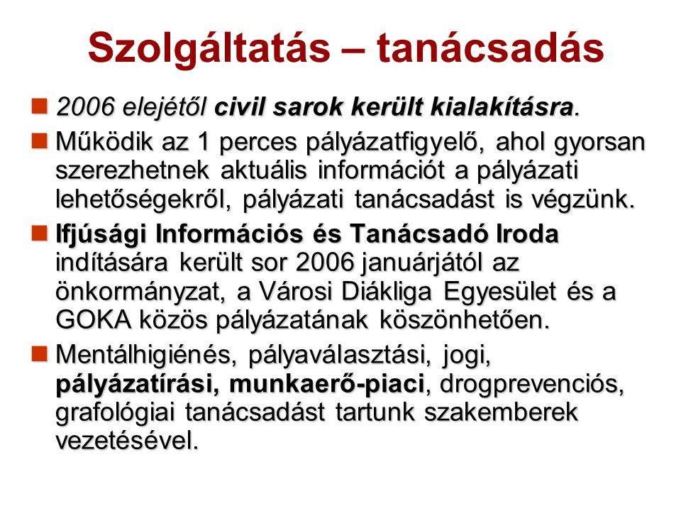 Szolgáltatás – tanácsadás 2006 elejétől civil sarok került kialakításra. 2006 elejétől civil sarok került kialakításra. Működik az 1 perces pályázatfi