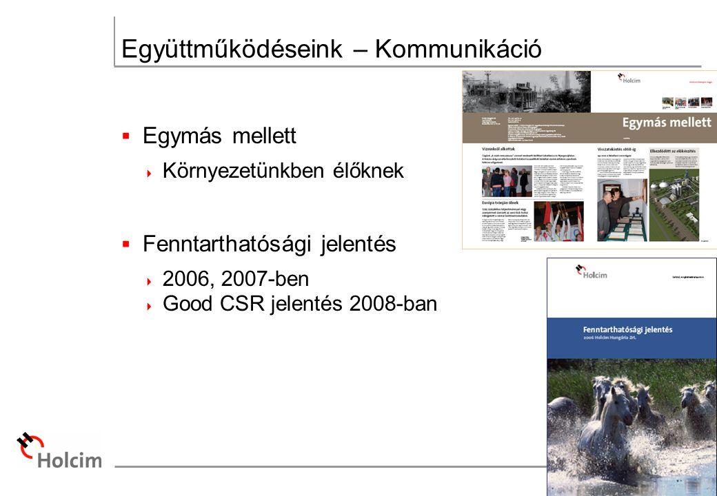 Együttműködéseink – Kommunikáció  Egymás mellett  Környezetünkben élőknek  Fenntarthatósági jelentés  2006, 2007-ben  Good CSR jelentés 2008-ban