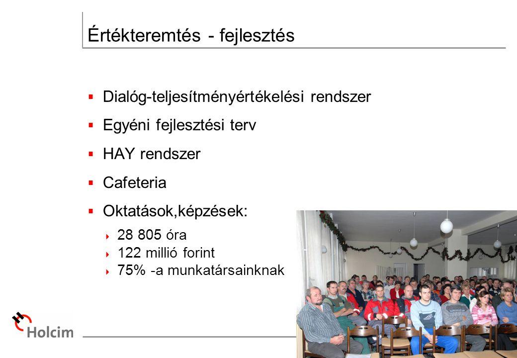 Értékteremtés - fejlesztés  Dialóg-teljesítményértékelési rendszer  Egyéni fejlesztési terv  HAY rendszer  Cafeteria  Oktatások,képzések:  28 805 óra  122 millió forint  75% -a munkatársainknak