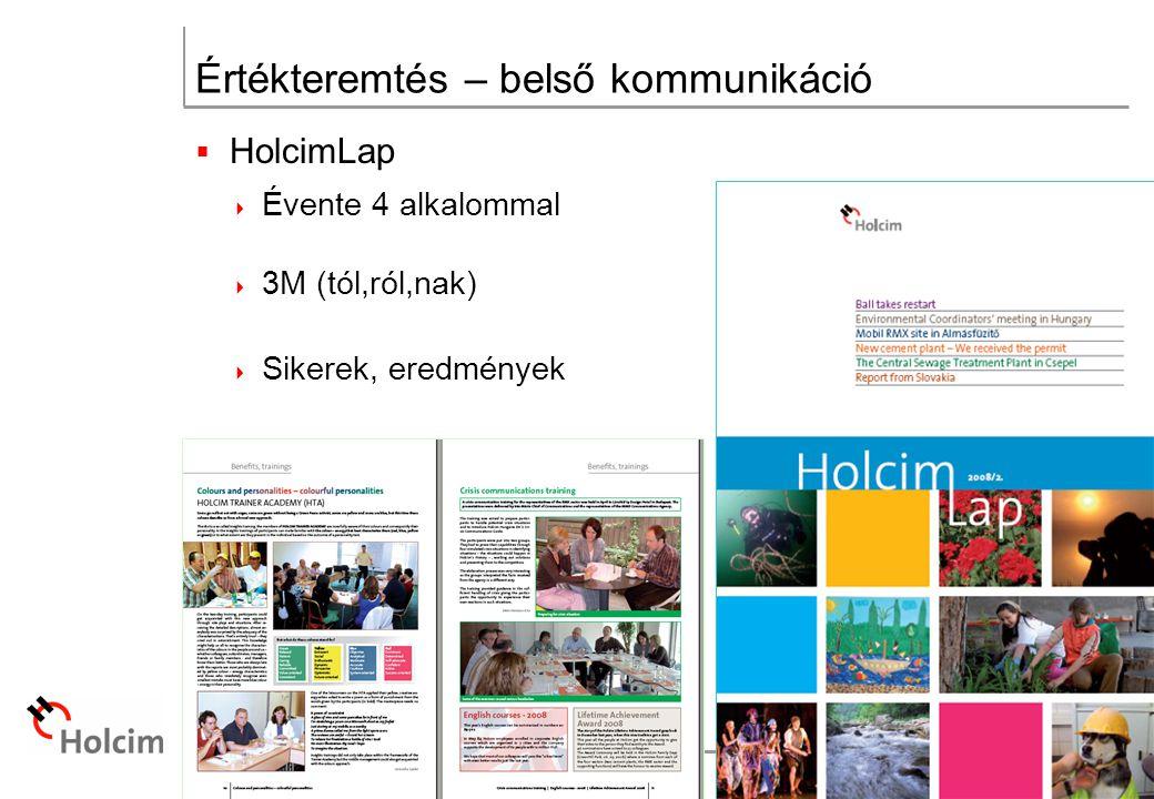 Értékteremtés – belső kommunikáció  HolcimLap  Évente 4 alkalommal  3M (tól,ról,nak)  Sikerek, eredmények