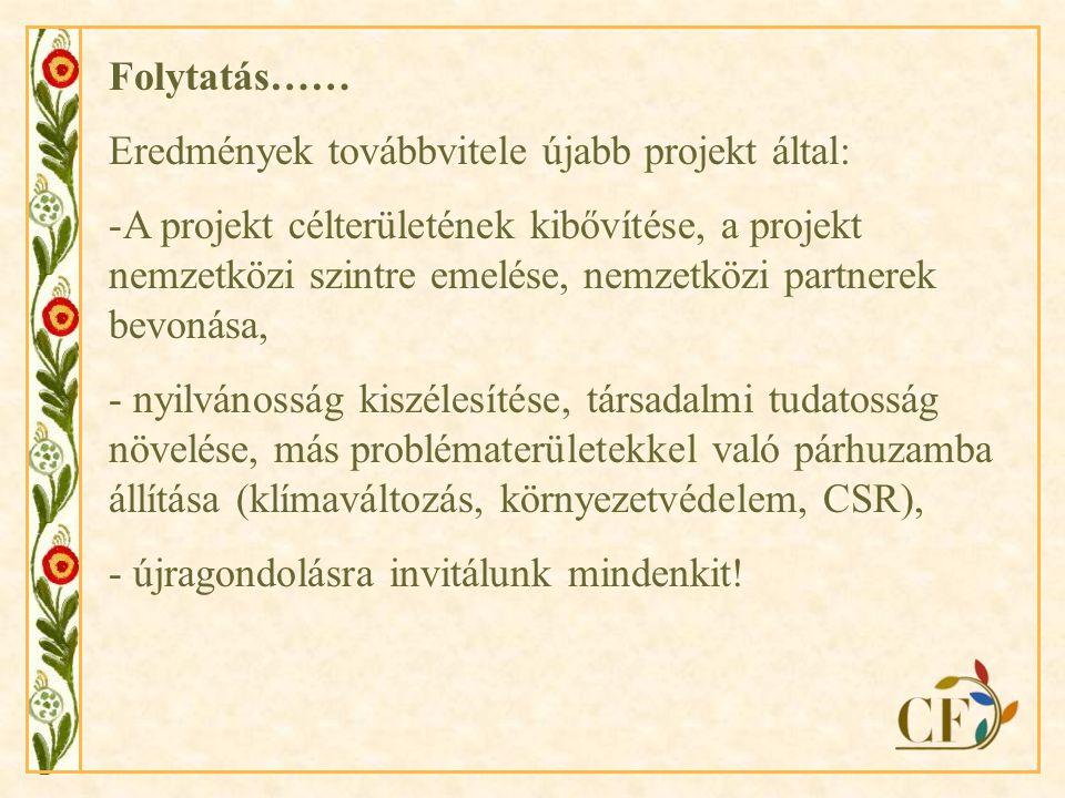 Folytatás…… Eredmények továbbvitele újabb projekt által: -A projekt célterületének kibővítése, a projekt nemzetközi szintre emelése, nemzetközi partnerek bevonása, - nyilvánosság kiszélesítése, társadalmi tudatosság növelése, más problématerületekkel való párhuzamba állítása (klímaváltozás, környezetvédelem, CSR), - újragondolásra invitálunk mindenkit!