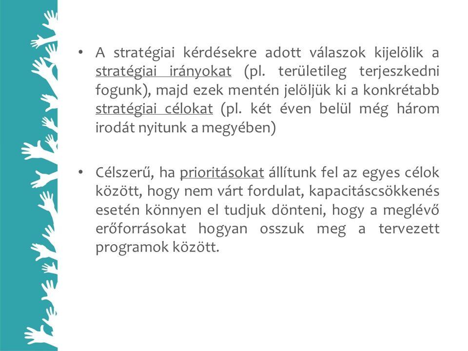 A stratégiai kérdésekre adott válaszok kijelölik a stratégiai irányokat (pl. területileg terjeszkedni fogunk), majd ezek mentén jelöljük ki a konkréta