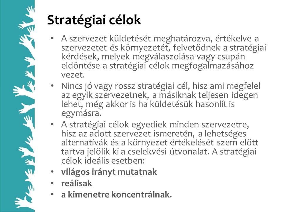 Stratégiai célok A szervezet küldetését meghatározva, értékelve a szervezetet és környezetét, felvetődnek a stratégiai kérdések, melyek megválaszolása